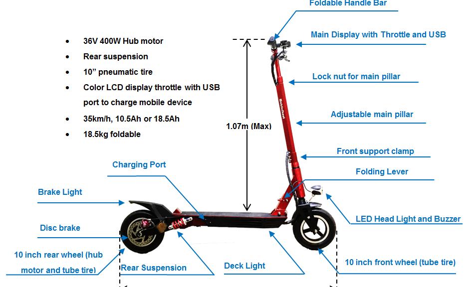 MobileSkoot Model 7 Specification