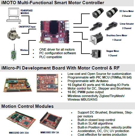 inovamicro motor controller